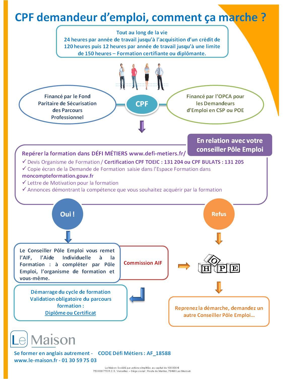 Infographie CPF demandeur d'emploi